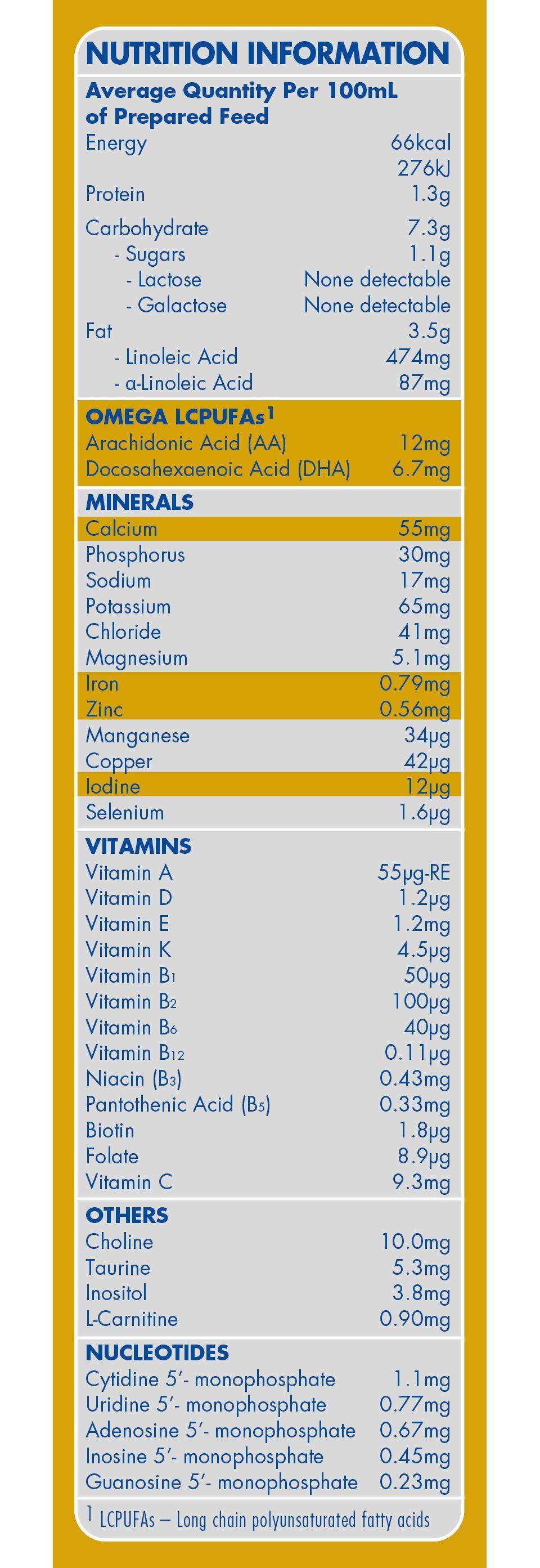 Aptamil Gold+, De-Lact, Nutrition Information