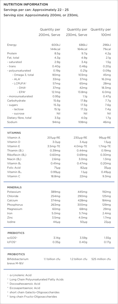 Nutritional Information you can zoom in with your mouse